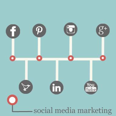 social media vcg